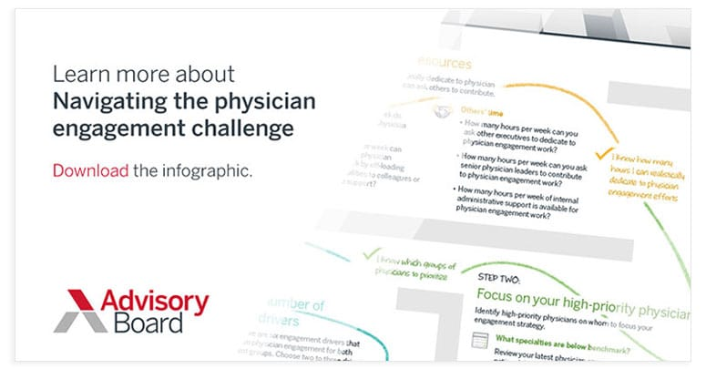 Learn more about Navigating the physician engagement challenge