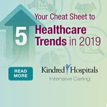 Five Healthcare Trends in 2020