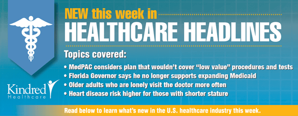 Healthcare Headlines Week of April 6, 2015