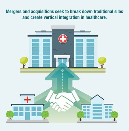 Mergers and acquisitions seek to break down traditional silos and create vertical integration in healthcare.