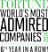 Fortune Most Admired Company